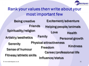 Rank your values